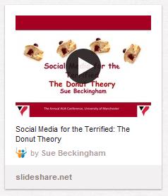 Slideshare on Pinterest