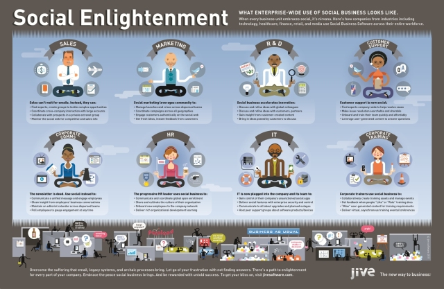 Social Enlightenment infographic