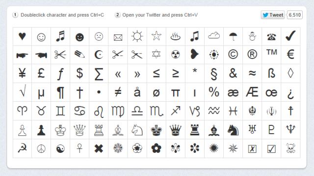 Symbols to ad to tweets