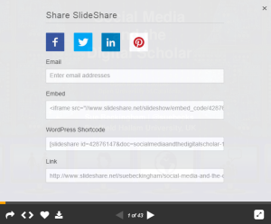 Slideshare share options