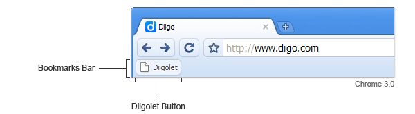 install Diigolet button