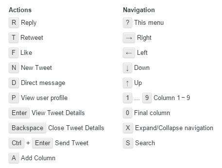 Tweetdeck: some useful keyboard shortcuts | Social Media for Learning