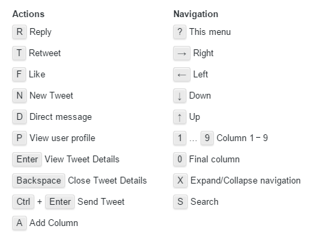 Tweetdeck shortcuts